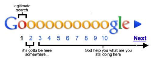 lijk verbergen op pagina 2 van Google